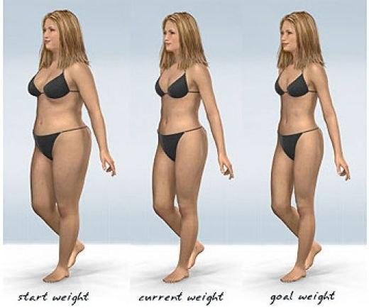Рост 170 вес 65 как похудеть