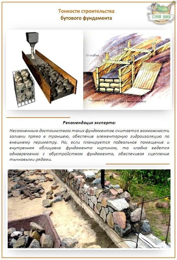 Бутовый фундамент: технология и нюансы строительства каменного основания