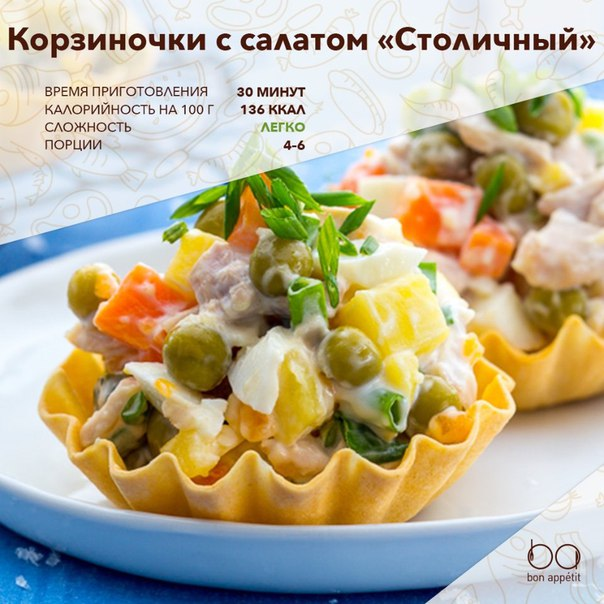 Корзинки для салата рецепт