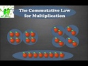 Math, Commutative Law Song, Week 22