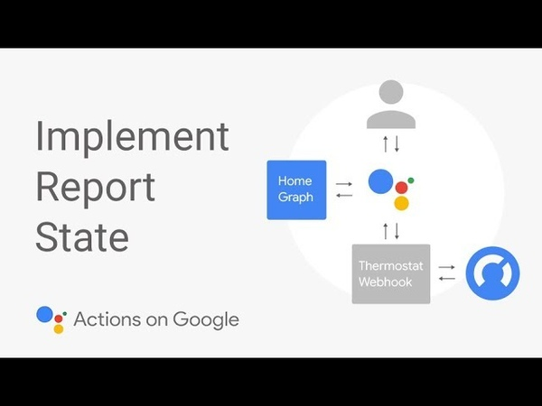 Implementing Report State for Google Assistant Smart Home Devices