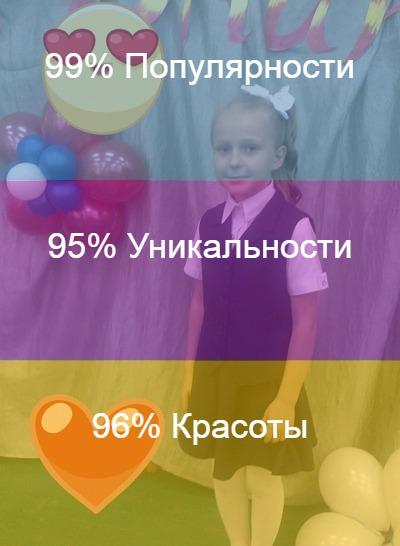 Виктория Иванова |