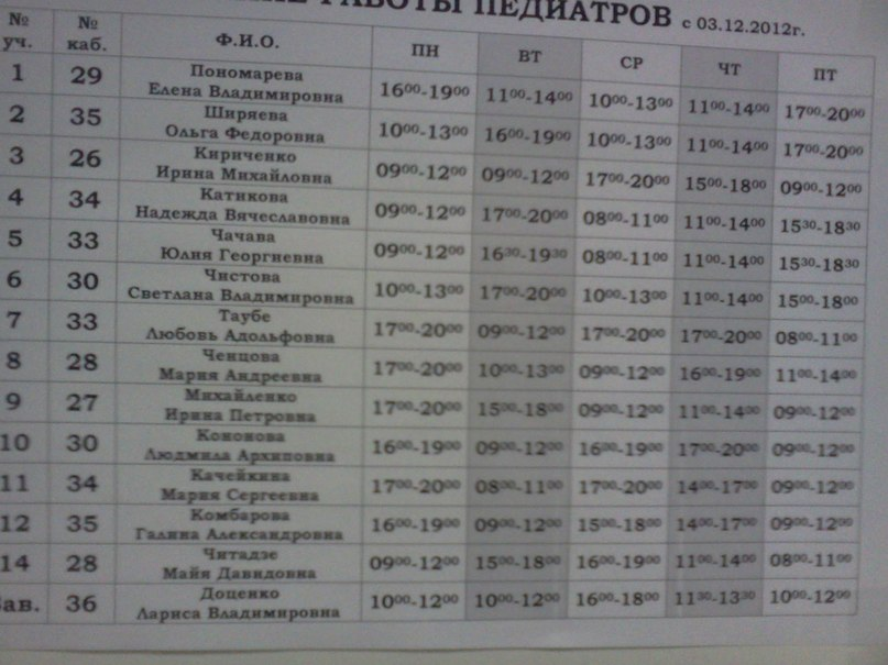 Челябинск поликлиника трест 42 челябинск