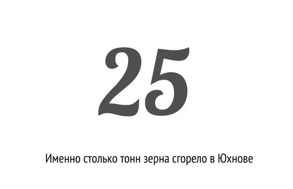 #Цифра_Дня