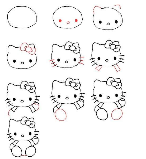 как рисовать Китти