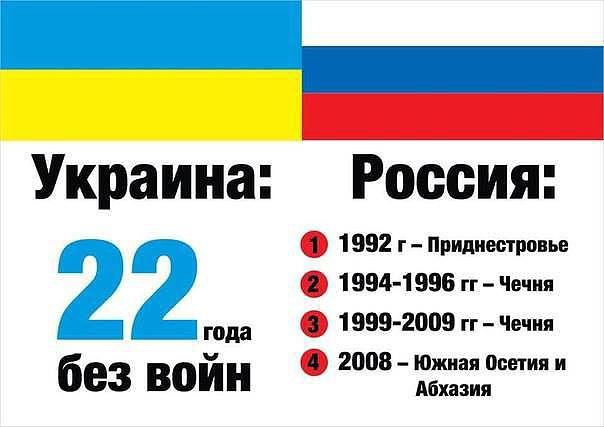 Генсек ООН готов стать посредником в решении кризиса в Украине - Цензор.НЕТ 5351