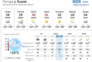 METEOPROG.UA: Погода у Львові. Прогноз погоди у Львові Львові Погода