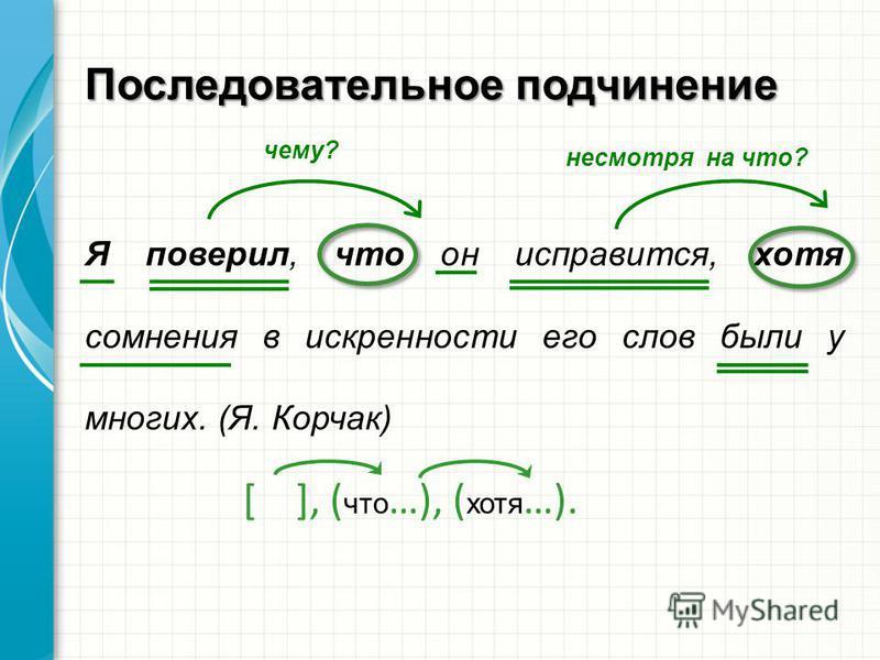 Рома Курбатов | Санкт-Петербург