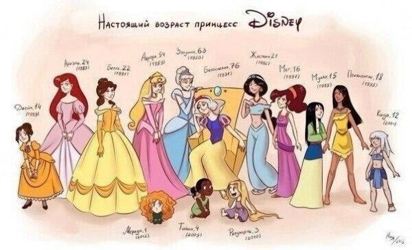 принцессы диснея карнавальные костюмы