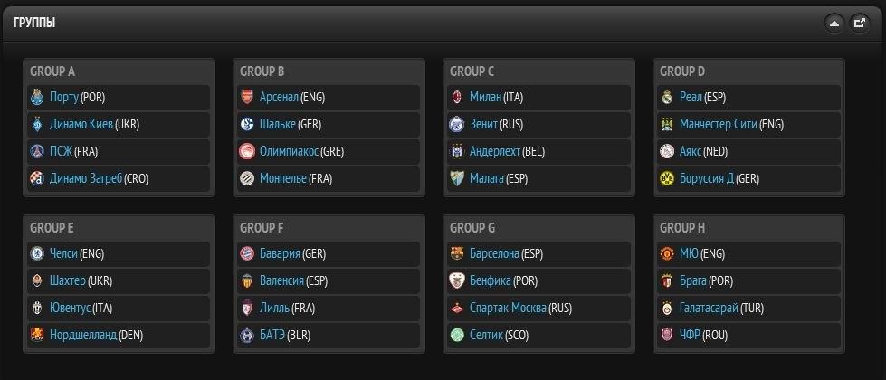 Результаты жеребьевки группового этапа Лиги Чемпионов по футболу-2012/2013