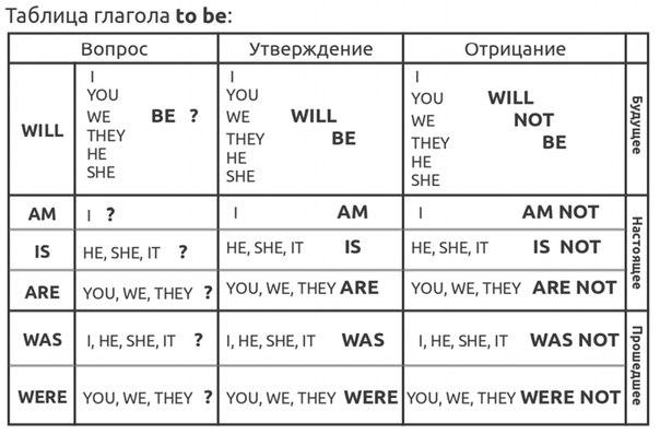 табличка из Полиглота!))))