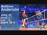 Matthew Anderson. Strong game vs Serbia. World Championship 2018.