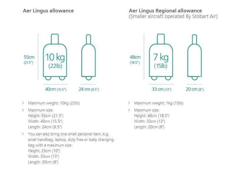Инфографика: правила провоза ручной клади на рейсах Aer Lingus