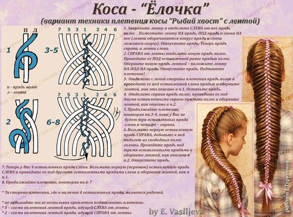 Автор мастер-класса Юлия Дудко