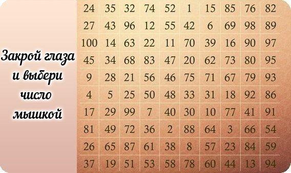 ОЧЕНЬ ИНТЕРЕСНОЕ ГАДАНИЕ ПО ТАБЛИЦЕ Загадай и все сбудется😉 Загадав желание, ткните пальцем наугад в таблицу. В какое число попали пальцем – таков и ответ... Попробуйте и вы :) Значения чисел: 1. Cердце твое будет... Показать значение.. »