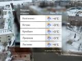 погода в Нижнем Новгороде и области на 19.02.18