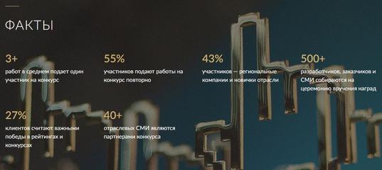 Наше мобильное приложение Рулав номинировано на участие в конкурсе мобильных приложений рейтинга Рунета 2018