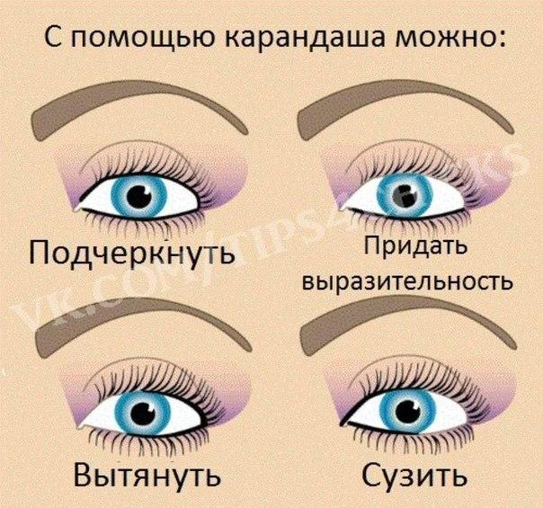 MAC CLUB профессиональная косметика-реплика | ВКонтакте