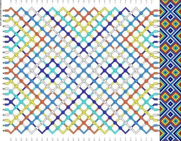 Схема косого плетения сгущенка