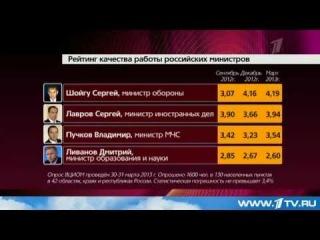 05.04.2013 Hоссияне стали позитивнее оценивать российских министров