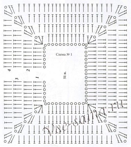 Схема вязания крючком детского платья для начинающих 69