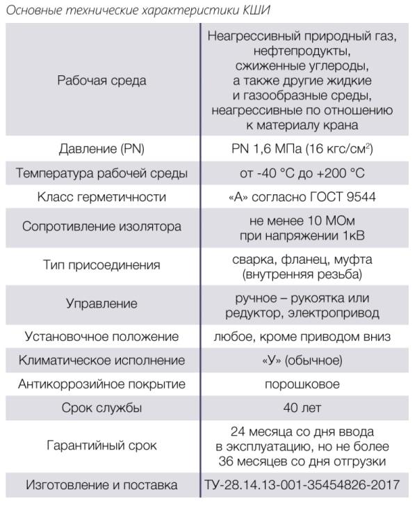 ВИАЛ, ИЦ. Краны шаровые КШ, КШИ, соединения изолирующие (СИ) производства ИЦ «ВИАЛ» - Изображение