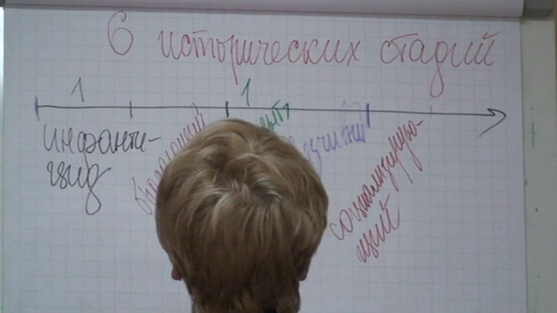 Наталья Цветкова о стереотипах приобретённых с воспитанием