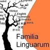 Иностранные Языки КРАСНОДАР