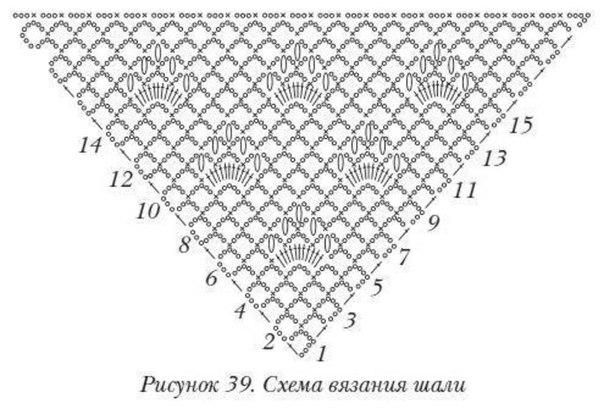 Воздушное вязание спицами схемы