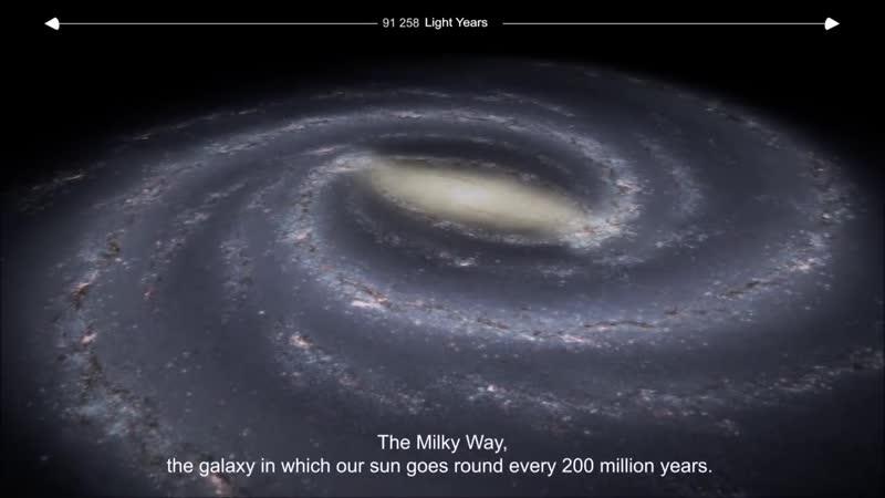 масштабы Вселенной