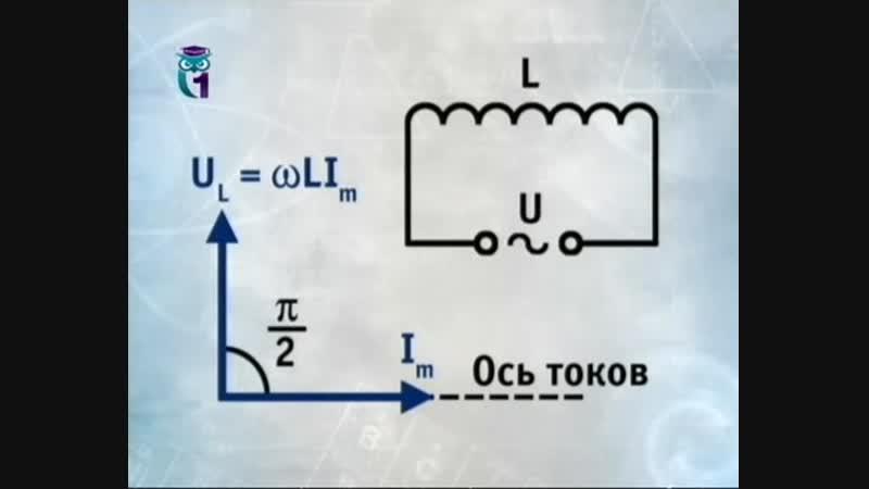 Физика для чайников. Лекция 45. Переменный ток и напряжение