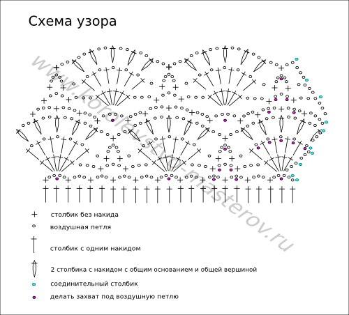 Узоры крючком столбики с накидом схемы и описание