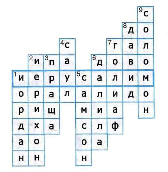 готовые домашние задания окружающий мир 3 класс рабочая тетрадь федоров ответы