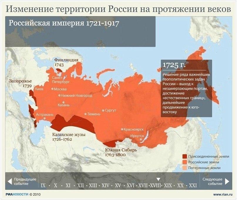 Изменение территории России на протяжении веков 3t2DajUxSdo