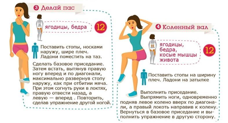 меню диеты для похудения ног и бедер