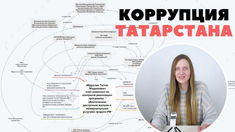 Коррупция Татарстана / Как Путин Минниханова унижал