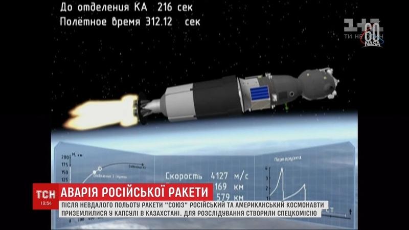 Експерти пояснили причини невдалого старту ракети Союз