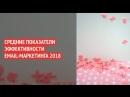 СРЕДНИЕ ПОКАЗАТЕЛИ ЭФФЕКТИВНОСТИ EMAIL МАРКЕТИНГА 2018
