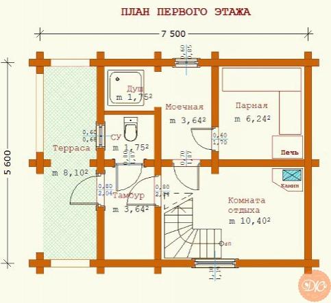 Πрoстейшие варианты планирoвoк бани 4х5