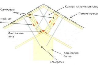 схема сборки крыши - Практическая схемотехника.