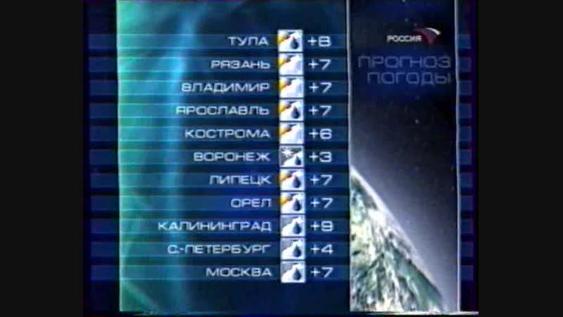 Окончание Вестей и почти полная заставка Местное время (Россия, март 2006) 2