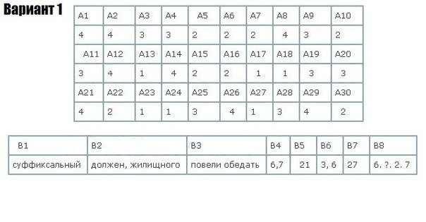 Мониторинг алгебра 10 класс