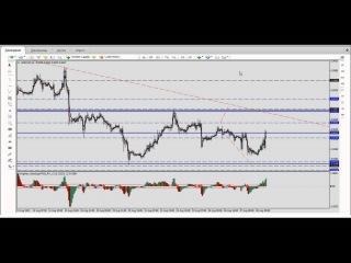 Прогноз рынка Forex / Форекс аналитика 28.08.2013г. 18:00