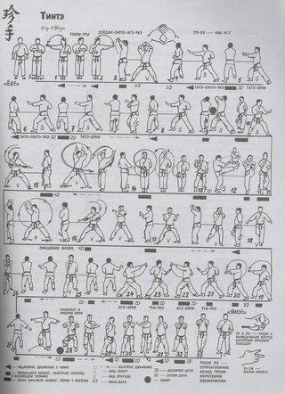 Схемы Ката