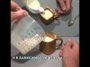 Круглая или квадратная Иллюзия с чашкой