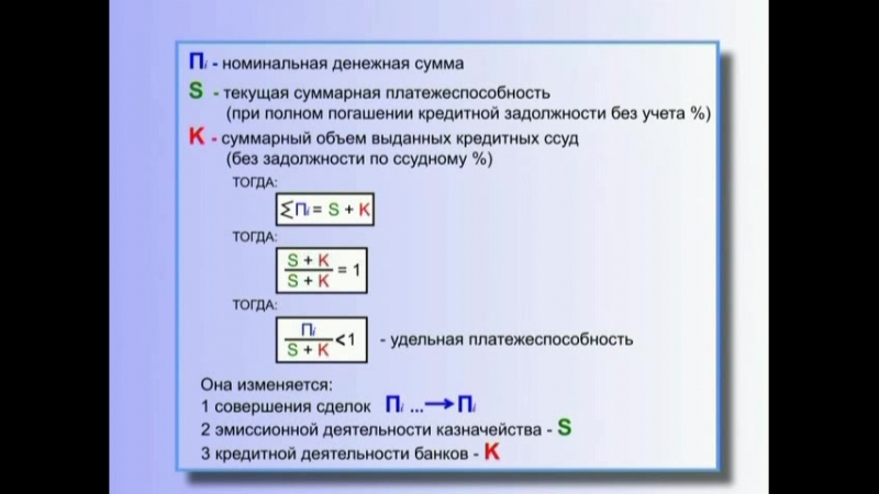 09_1_Макроэкономика