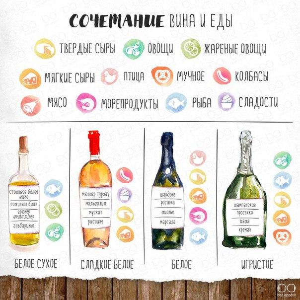 С чем пить белое вино