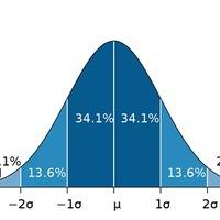 Статистический анализ данных в психологии ВКонтакте Статистический анализ данных в психологии