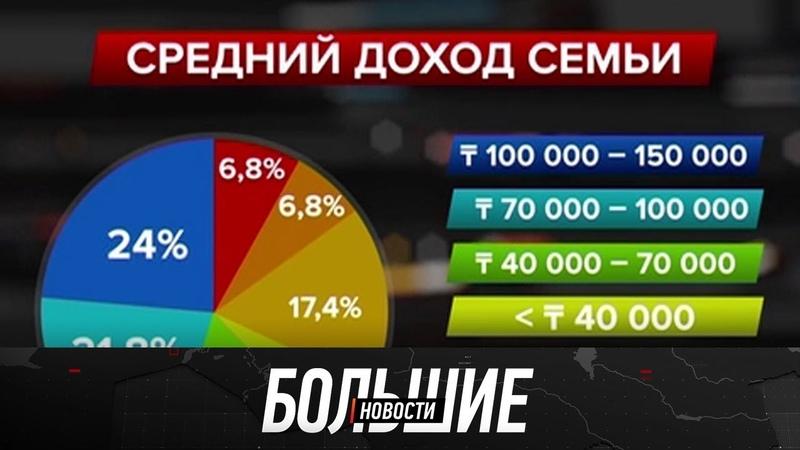 Настоящий размер зарплат назвали в Казахстане Большие новости 19 01 19