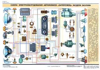Электрооборудование ЗАЗ 968.